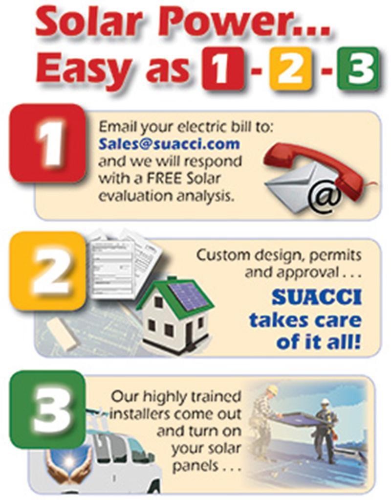 Solar Power 1-2-3