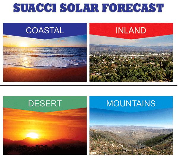 SSI-Forecast-Graphics